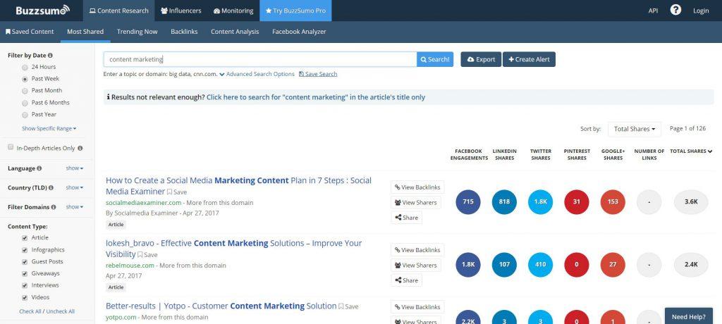 Schermata di Buzzsumo, sito che raduna i contenuti più condivisi sui social